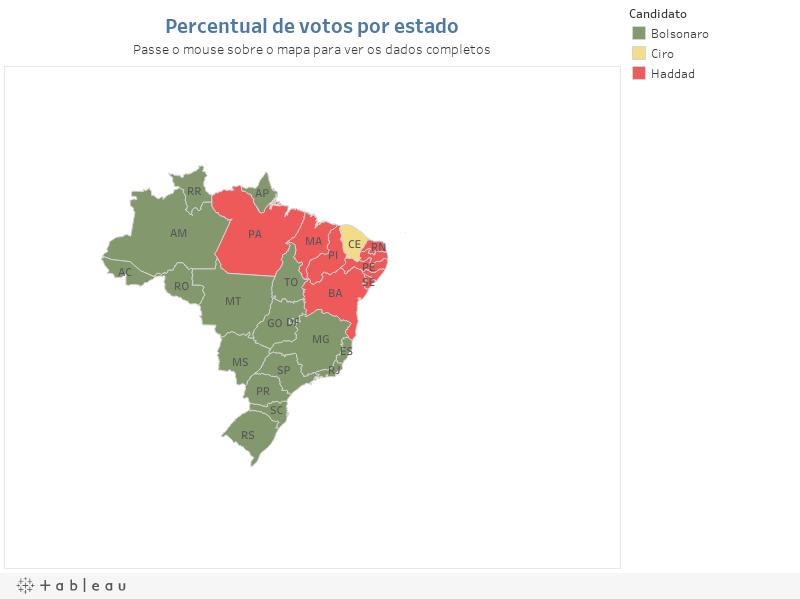 Percentual de votos por estadoPasse o mouse sobre o mapa para ver os dados completos