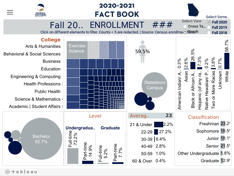 ENROLLMENTClick on different elements to filter. Counts < 5 are redacted. | Source: Census enrollment files