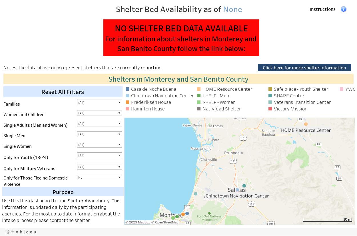 Monterey and San Benito Shelter Status