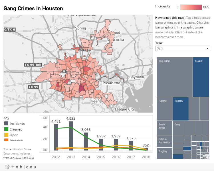 See how many gang crimes are in your neighborhood | khou.com