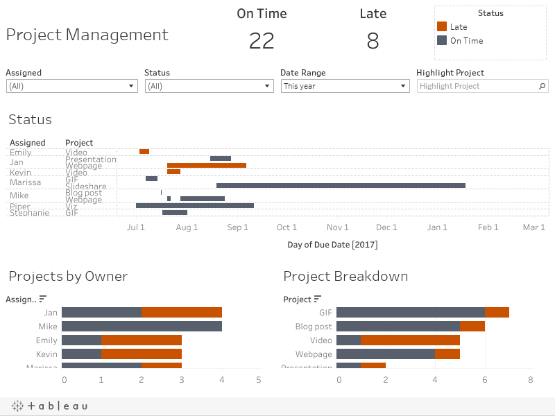 using gantt charts in tableau to manage projects tableau. Black Bedroom Furniture Sets. Home Design Ideas
