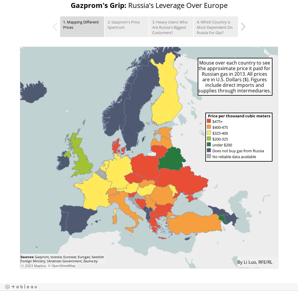 Gazprom's Grip: Russia's Leverage Over Europe