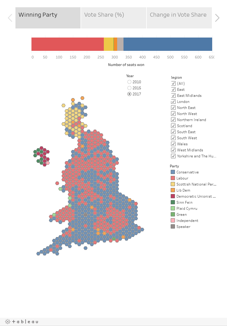 General Election Results