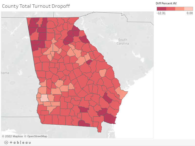 County Total Turnout Dropoff