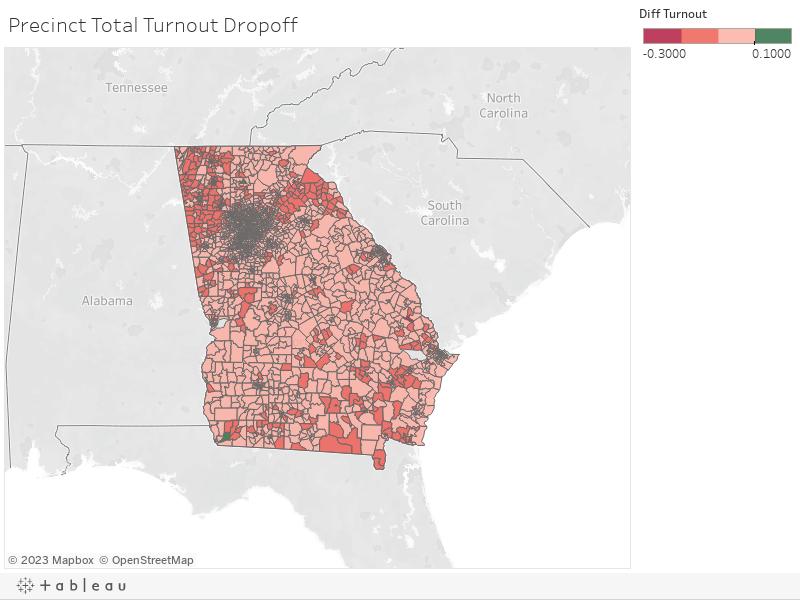 Precinct Total Turnout Dropoff