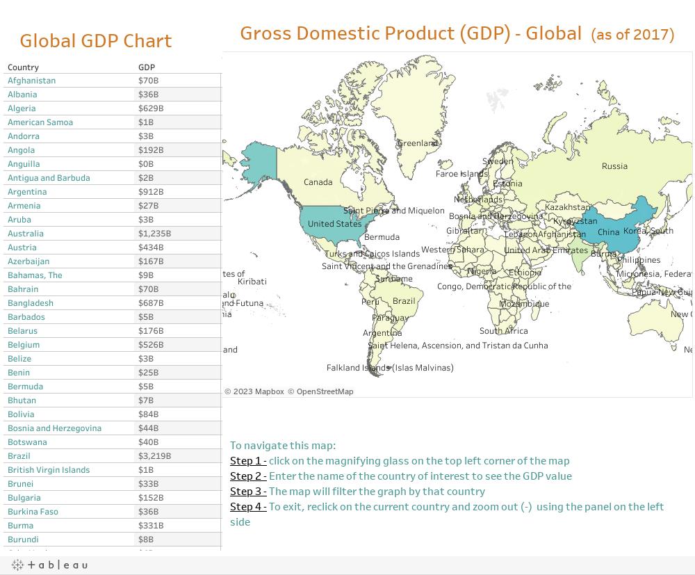 Global GDP Dashboard 2017