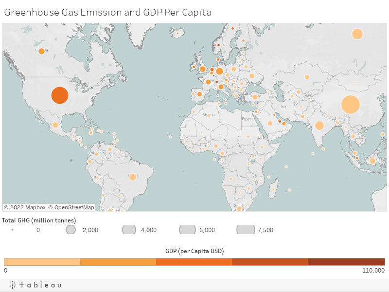 Greenhouse Gas Emission and GDP Per Capita