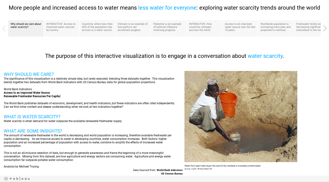 More people and increased access to water means less water for everyone: exploring water scarcity trends around the world