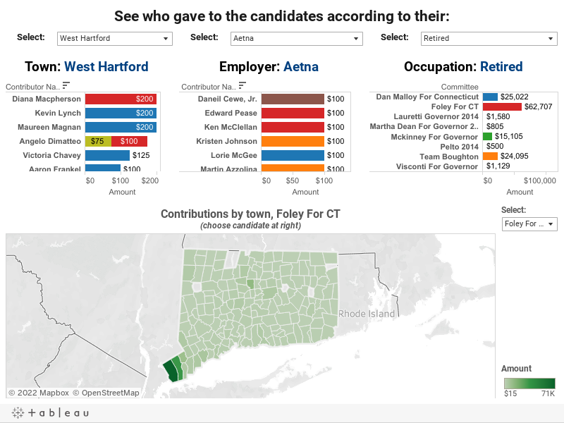 Interactive: Who Gave Money To The Gubernatorial Candidates
