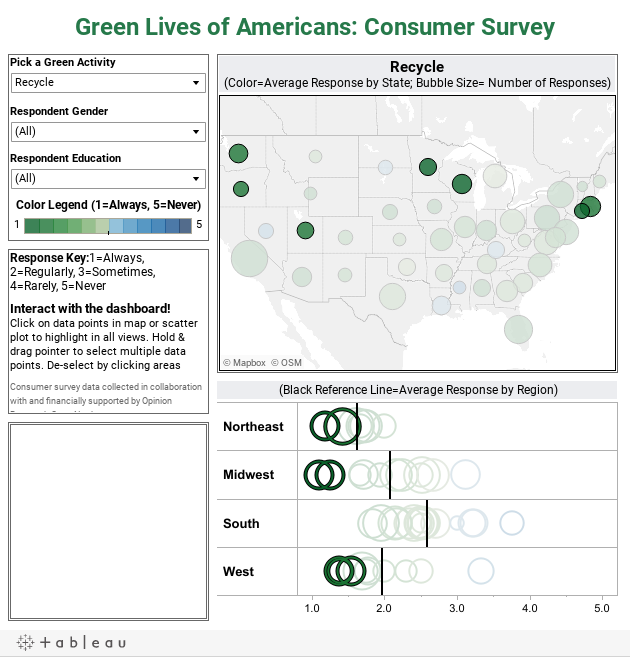 Green Lives of Americans: Consumer Survey