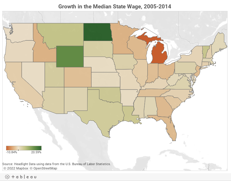 Growth in the Median State Wage, 2005-2014