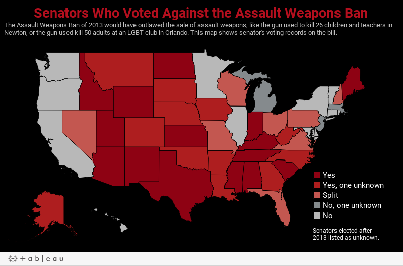 Assault Weapons Ban
