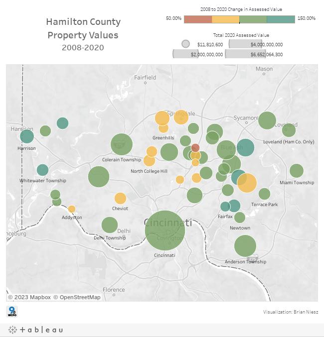 Hamiton County Property Values 2008-2020