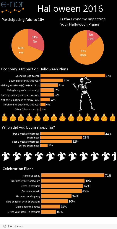 Halloween Plans 2016