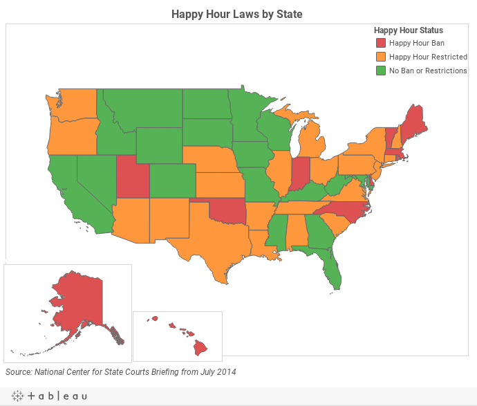 Happy Hour Laws