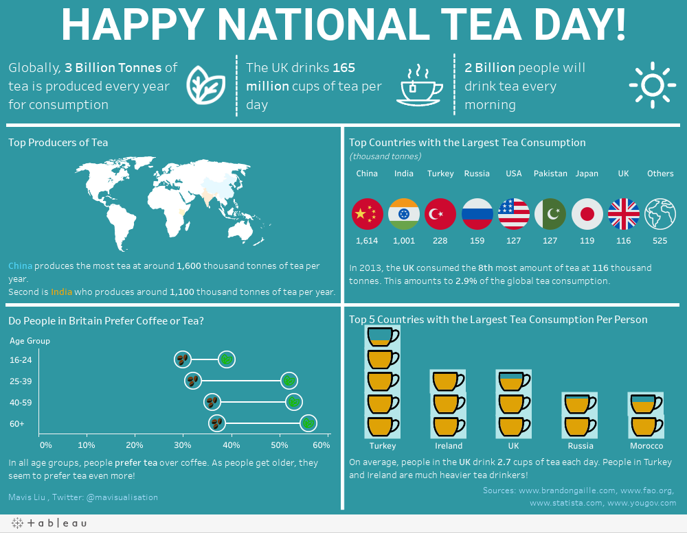 HAPPY NATIONAL TEA DAY!
