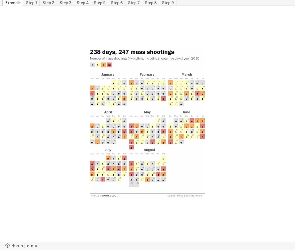 Viz Variety Show: When to use heatmap calendars | Tableau ... on contra costa area map, seattle zip code map, tableau dashboard winners, zip codes county map, bonding district 30 map, tableau pie chart on map,