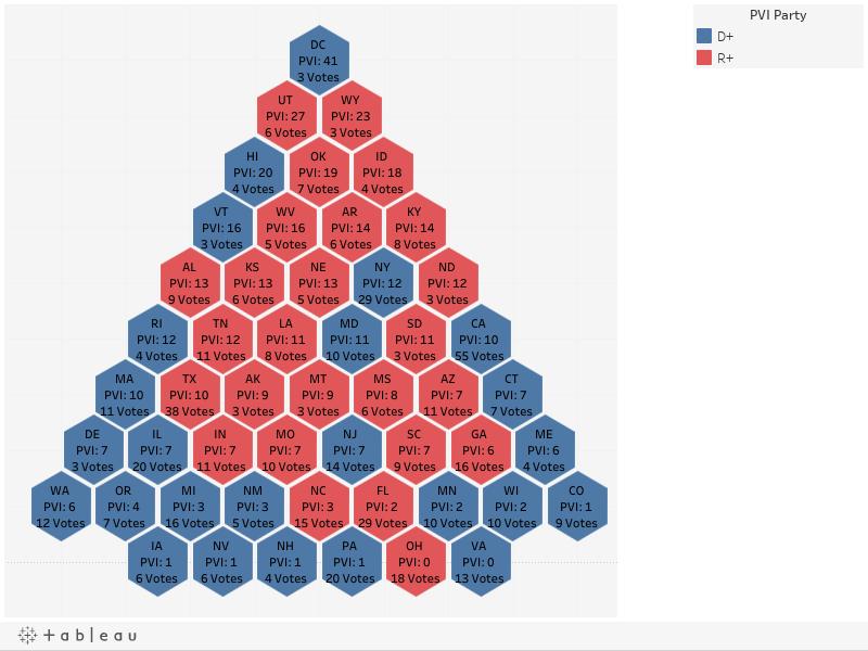 https://public.tableau.com/static/images/He/HexTilePyramidTemplate/hextilepyramidtemplate/1.png