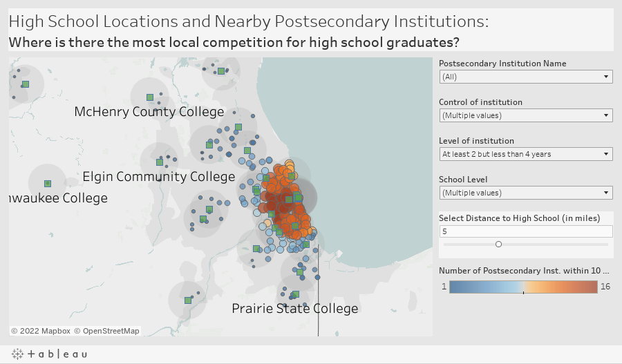 High School Locations and Nearby Postsecondary Institutions:Where is there the most local competition for high school graduates?