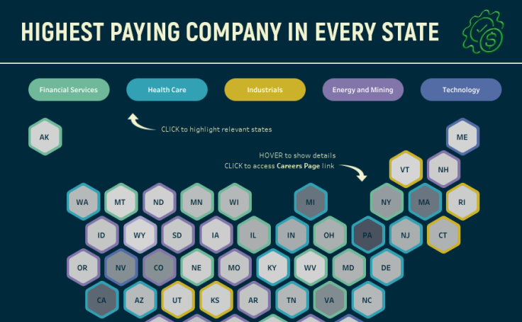 Highest Paying Companies Cartogram