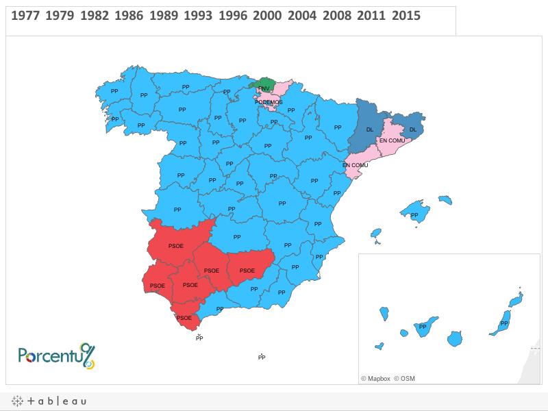 Historico Elecciones Provincias (19-12)