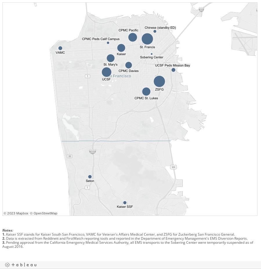 Workbook: Hospital Destinations Map