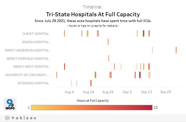 Tri-State Hospital Cap