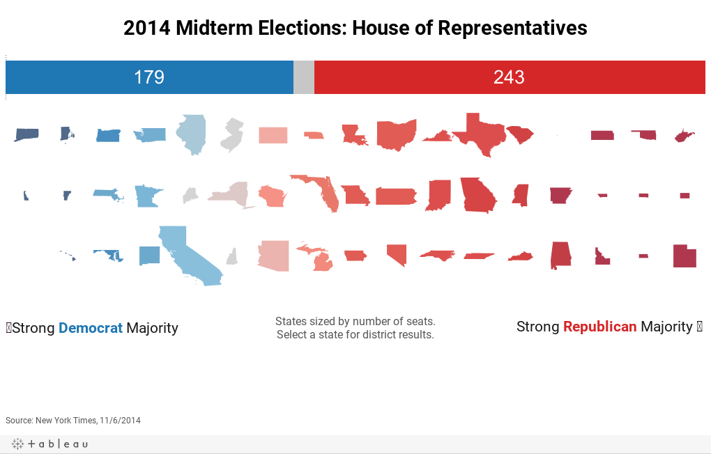 2014 Midterm Elections: House of Representatives