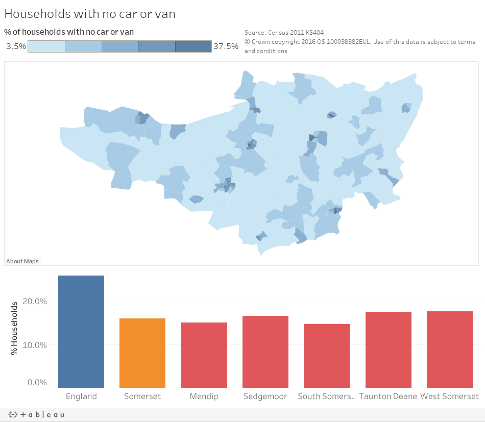 Households with no car or van