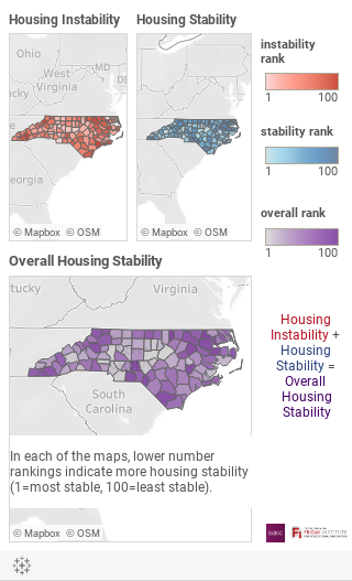 Housing Stability - Mobile