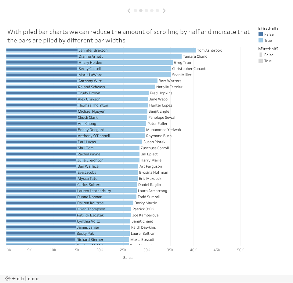 How to create Piled (not stacked!) Bar charts in Tableau