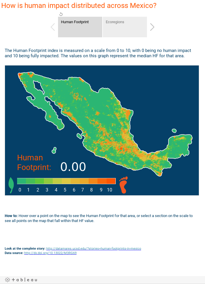 How is human impact distributed across Mexico?