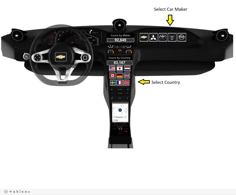 Dashboard 1