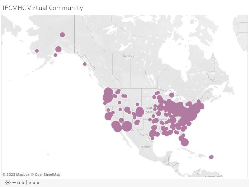 IECMHC Virtual Community