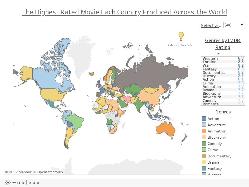 The Highest Rated Movie Each Country Produced Across The World