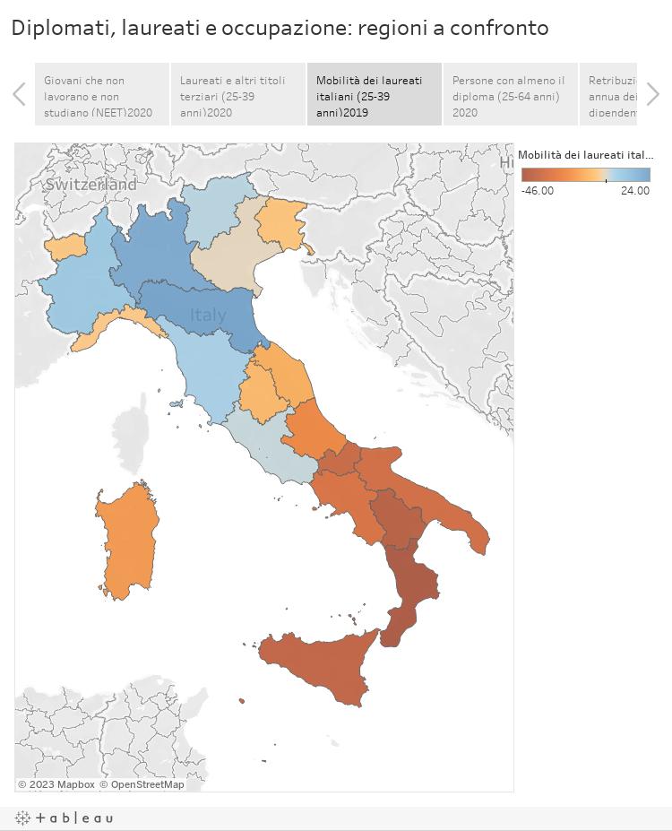 Diplomati, laureati e occupazione: regioni a confronto