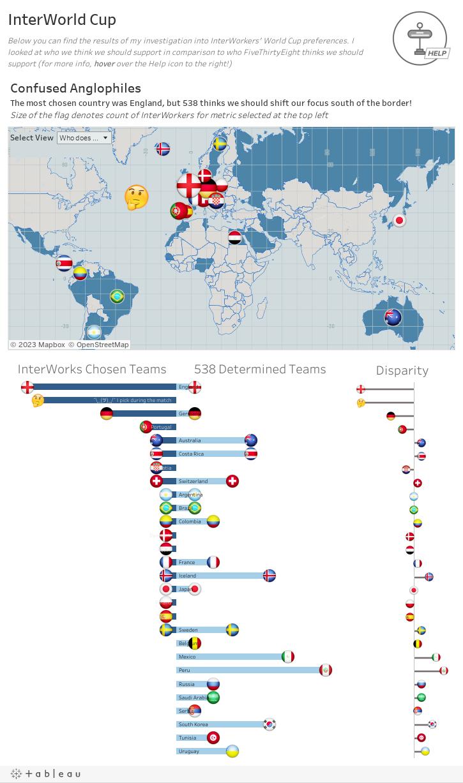 InterWorld Cup