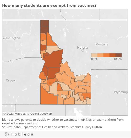 Idaho vax exemptions/county