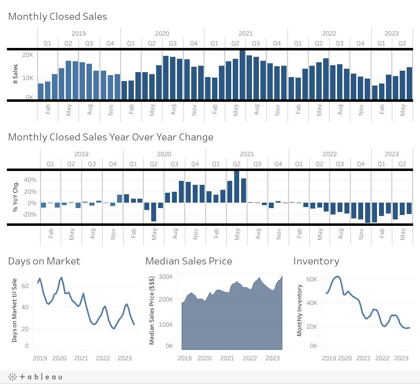 Public Market Stats Dash