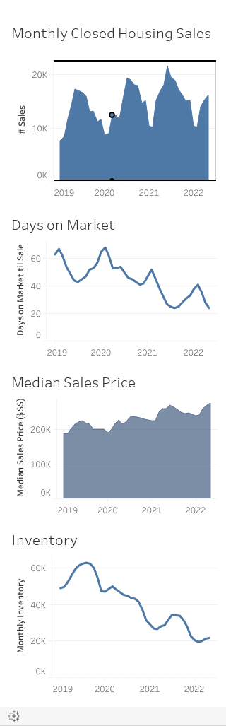 Public Market Stats Dash (M)
