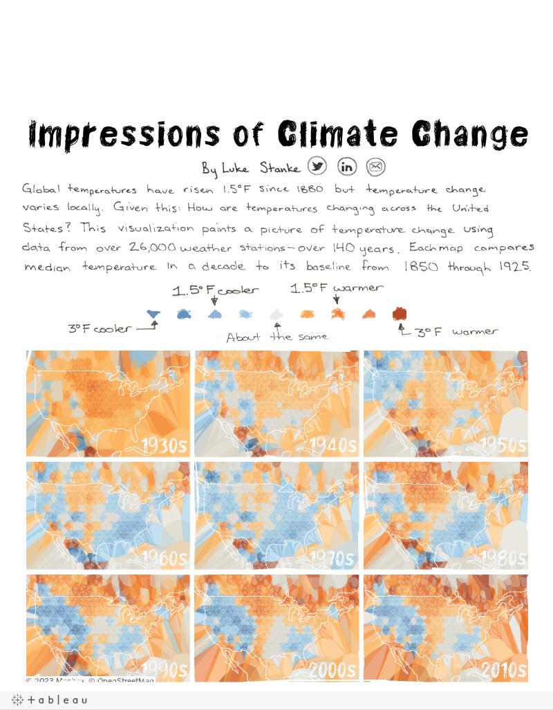 Blog | Luke Stanke | Data Science – Analytics