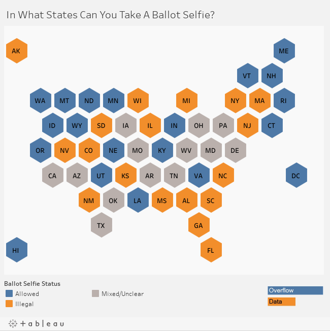 In What States Can You Take A Ballot Selfie? Dashboard