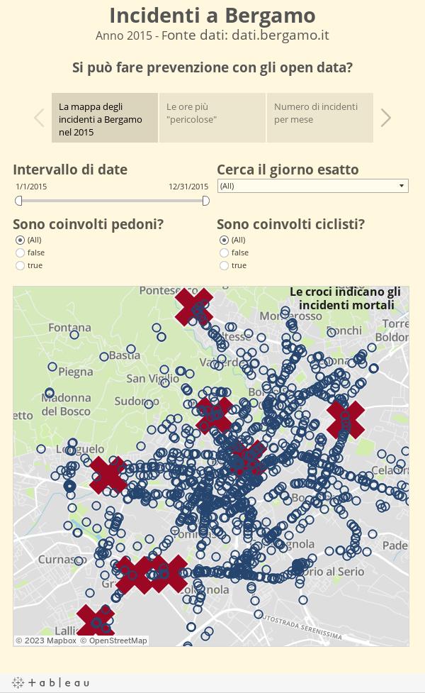 Incidenti a BergamoAnno 2015 - Fonte dati: dati.bergamo.itSi può fare prevenzione con gli open data?