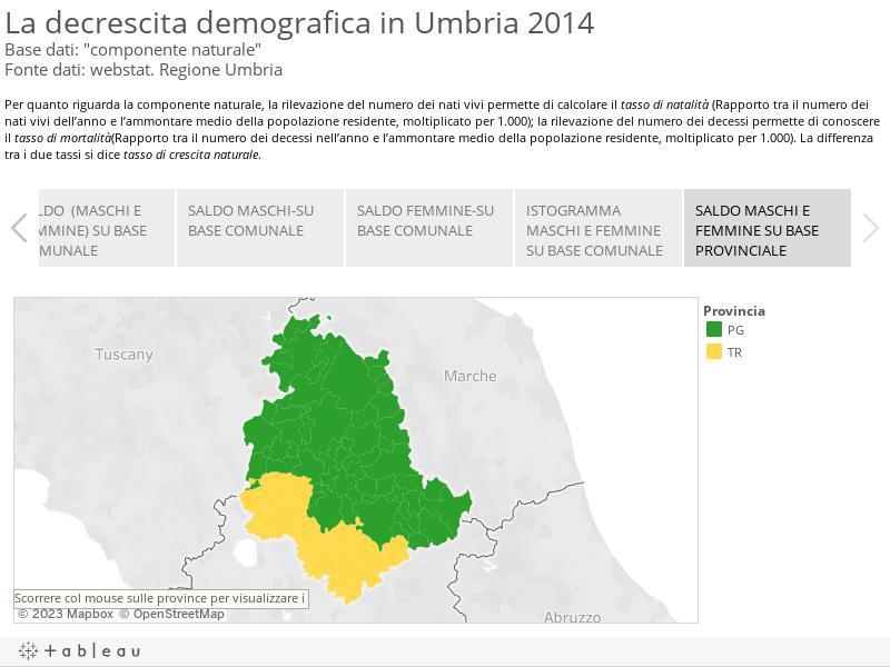 """La decrescita demografica in Umbria 2014 Base dati: """"componente naturale""""Fonte dati: webstat. Regione UmbriaPer quanto riguarda la componente naturale, la rilevazione del numero dei nati vivi permette di calcolare il tasso di natalità (Rapporto tra il"""