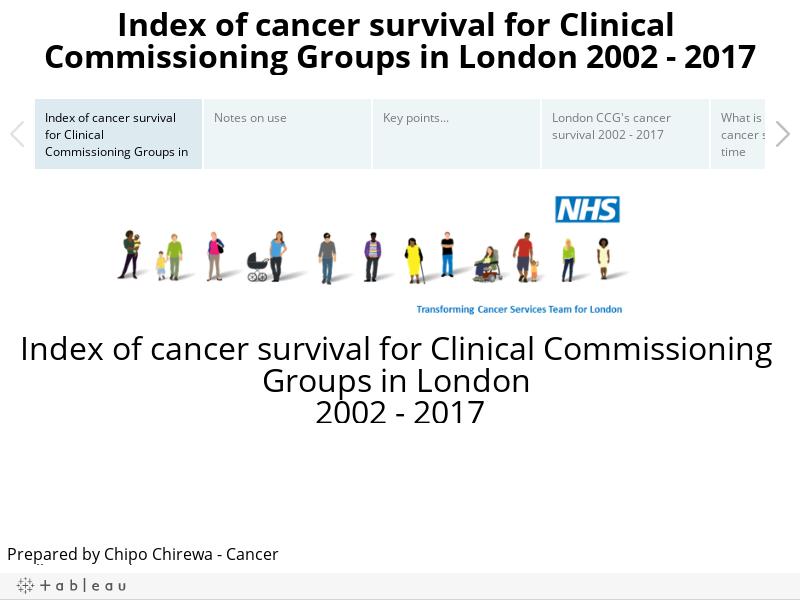 Index of cancer survival