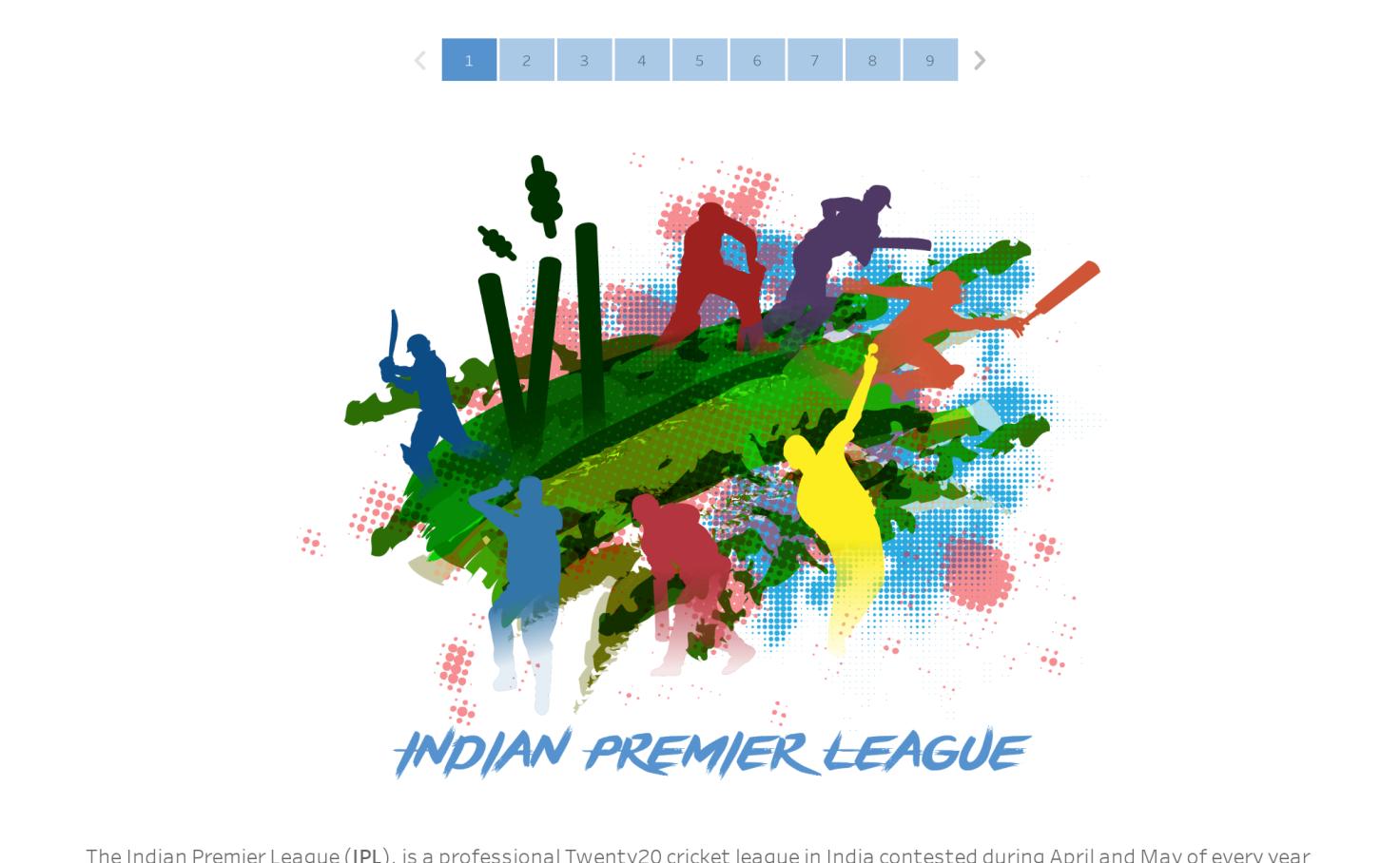 Indian Premier League 2008-2016 - Shivaraj | Tableau Public