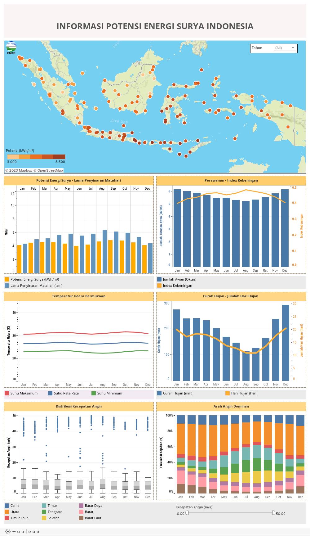 INFORMASI POTENSI ENERGI SURYA INDONESIA