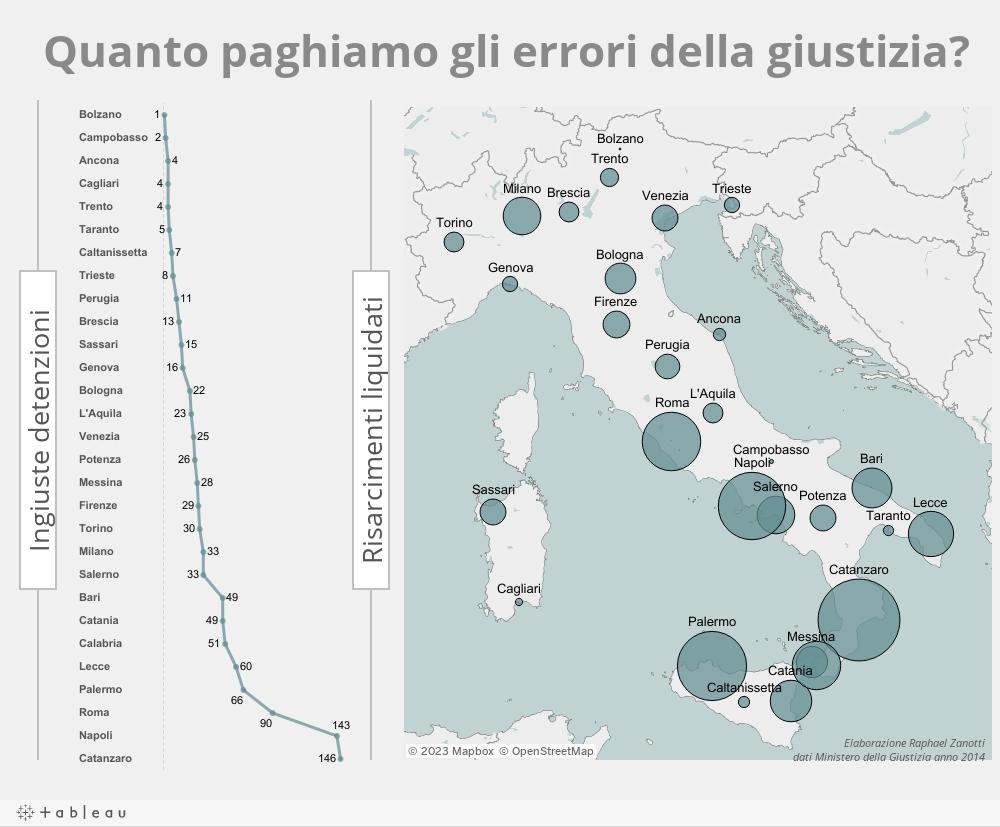 Ingiuste detenzioni in Italia