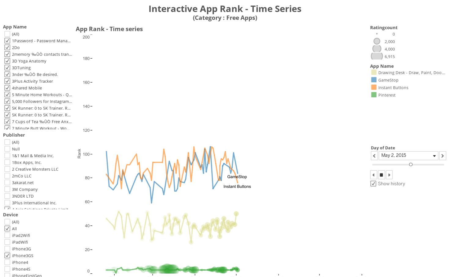 Interactive Time series - App Rank - Ashish Soni | Tableau Public