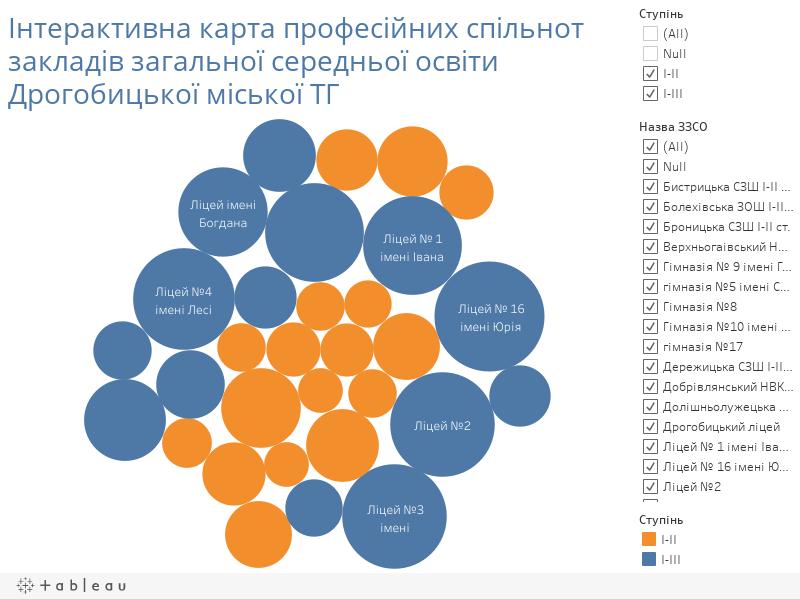 Інтерактивна карта професійних спільнот закладів загальної середньої освіти Дрогобицької міської ТГ